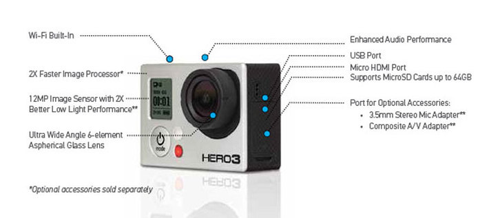 GoPro Hero HD 3 Black