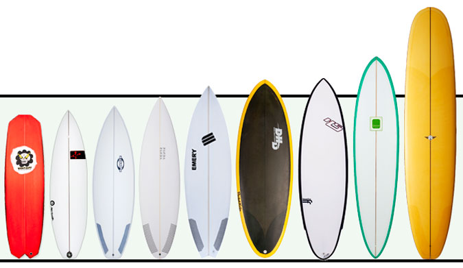 How To Select The Perfect Surfboard The Inertia