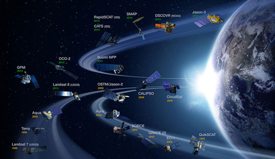 NASA Earth Science Division operating missions, including systems managed by NOAA and USGS. Image: NASA Earth Observing System
